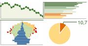 grafici-statistiche-lovere.png
