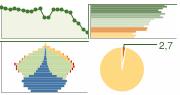 statistiche Manfredonia