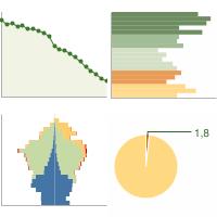 Demografiche Su BuccinosaGrafici Dati Statistiche Istat iuPkZX