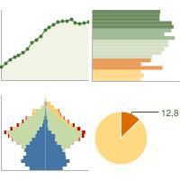 Statistiche Demografiche Monte Su Istat Dati CompatrirmGrafici 4L5ARj