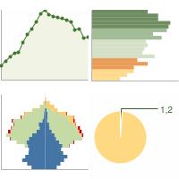 Cartina Sardegna Ussana.Statistiche Demografiche Ussana Su Grafici Su Dati Istat